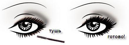 Ресницы при дымчатом макияже